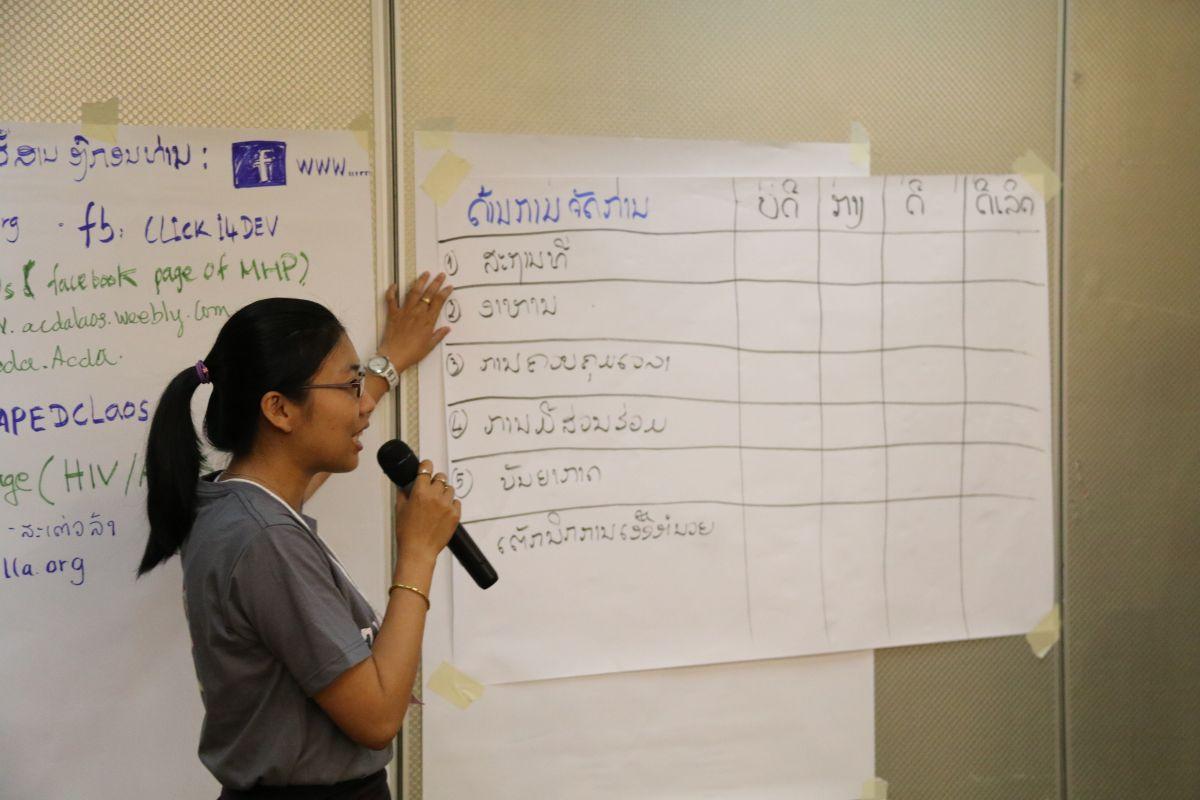 Testing-women group